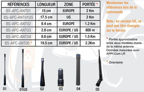 liste_antennes_catalogue_fr