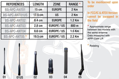 liste_antennes_catalogue_en